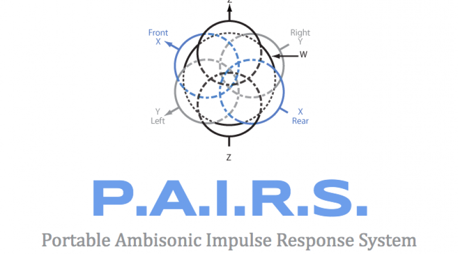 P.A.I.R.S. - Portable Ambisonic Impulse Response System